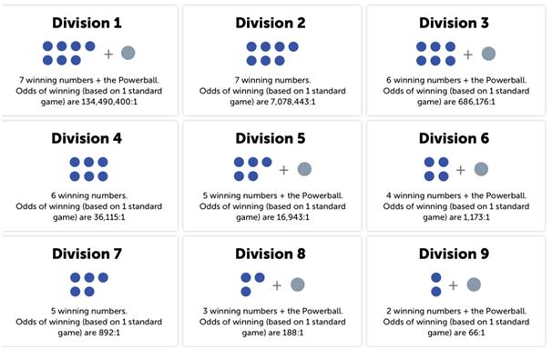 Virginia (va) powerball results and winning numbers