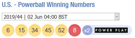 Powerball results - usa powerball winning numbers