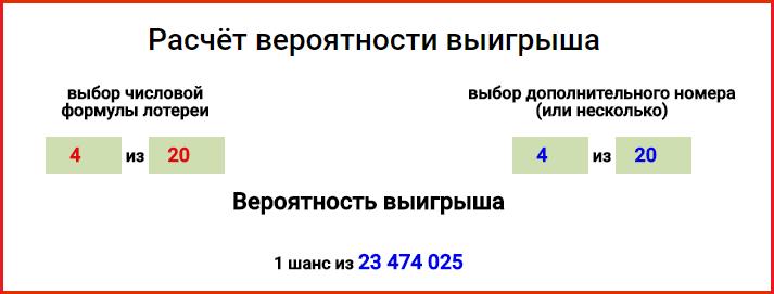 Ukrainian megalot - 100% worth trying!